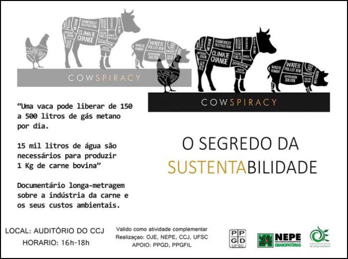 Exibição do documentário sobre os impactos ambientais da indústria da carne